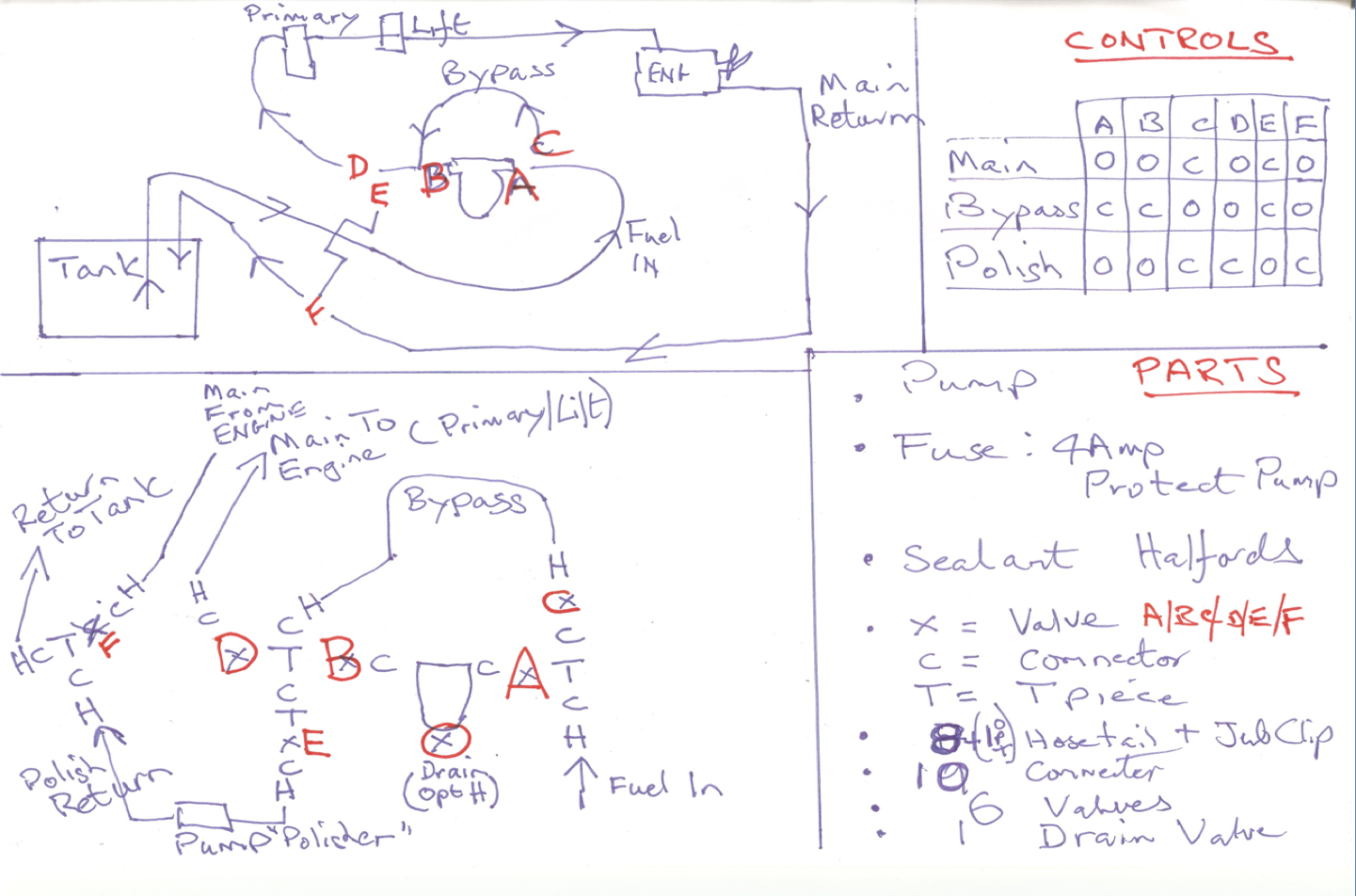 Figure 1  Rough drawing of the Fuel Guard systems fitted to Rum Truffle